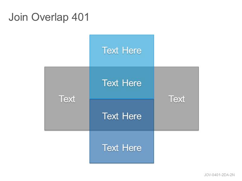 Join Overlap 401