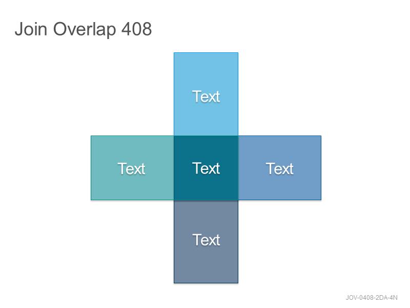 Join Overlap 408
