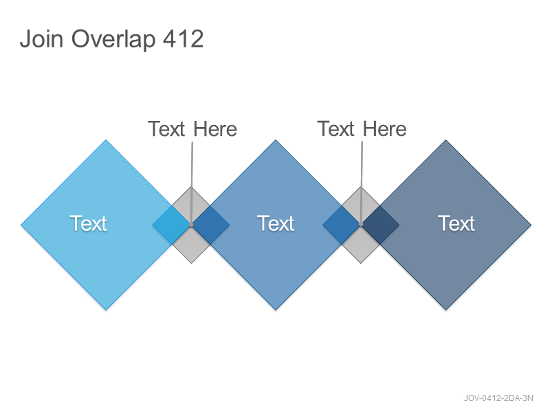 Join Overlap 412
