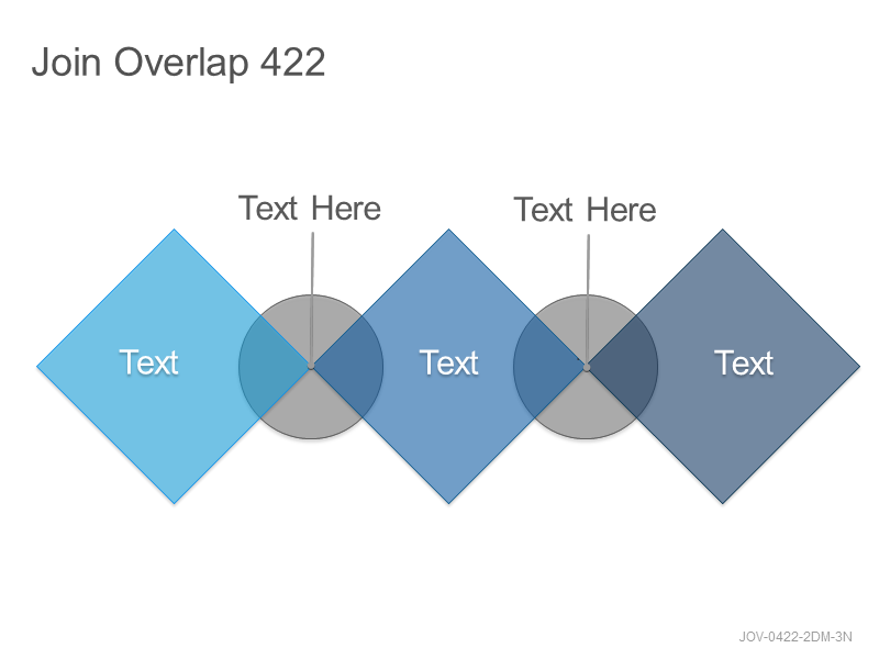 Join Overlap 422