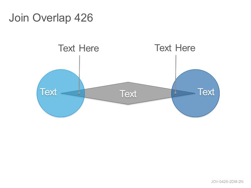 Join Overlap 426