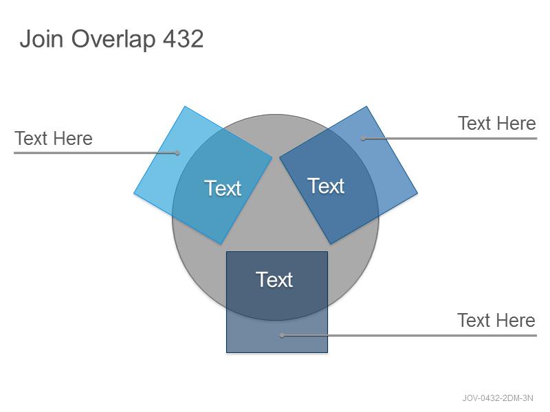 Join Overlap 432