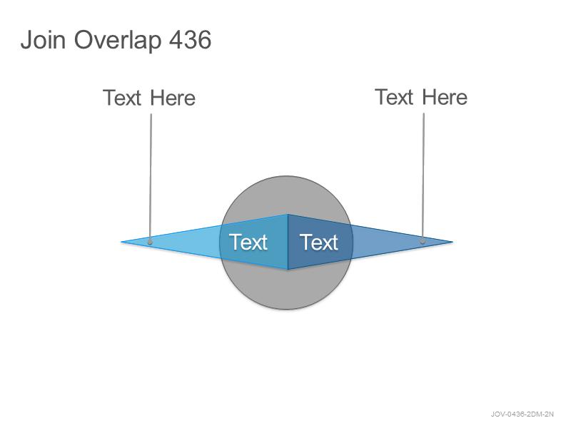 Join Overlap 436