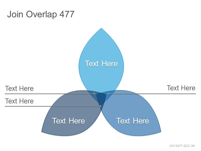 Join Overlap 477