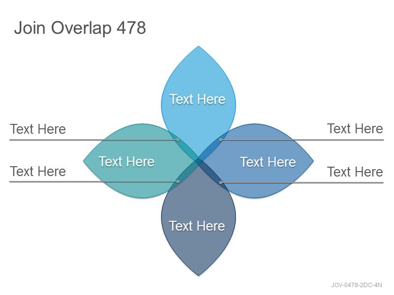 Join Overlap 478