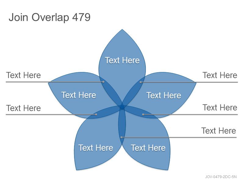 Join Overlap 479