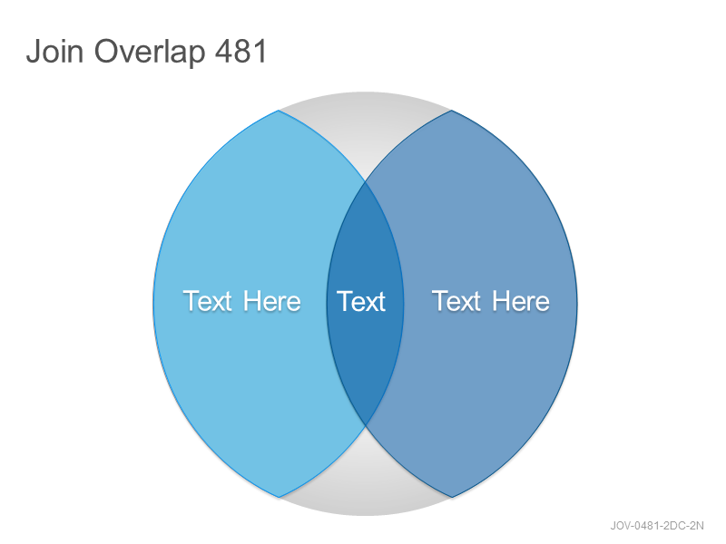 Join Overlap 481