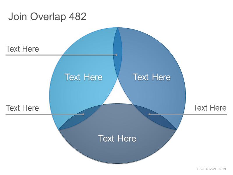 Join Overlap 482