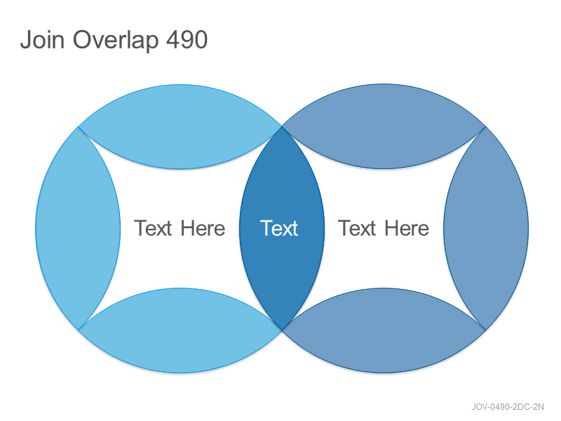 Join Overlap 490