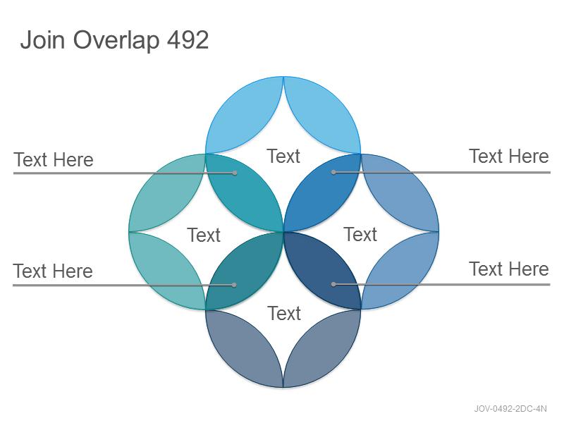 Join Overlap 492
