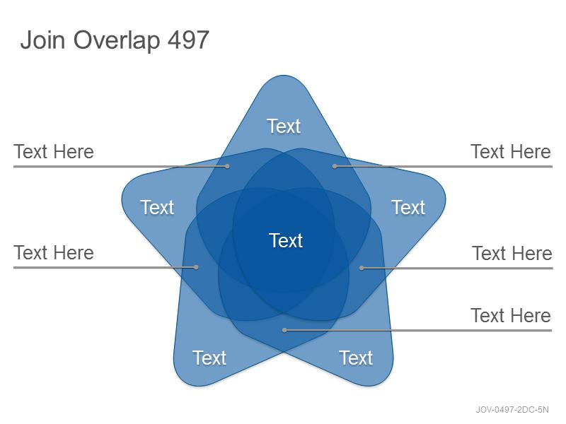 Join Overlap 497