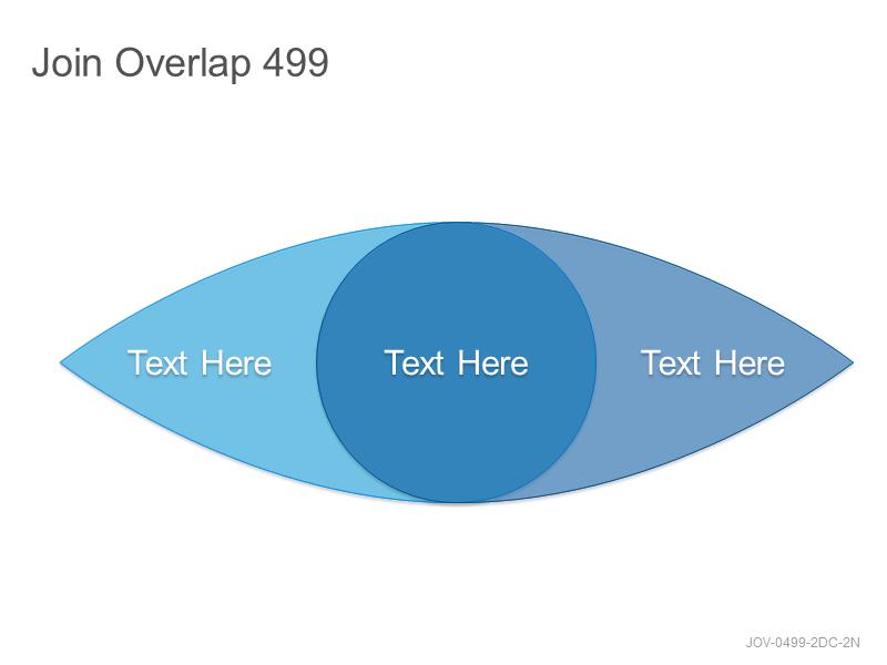 Join Overlap 499