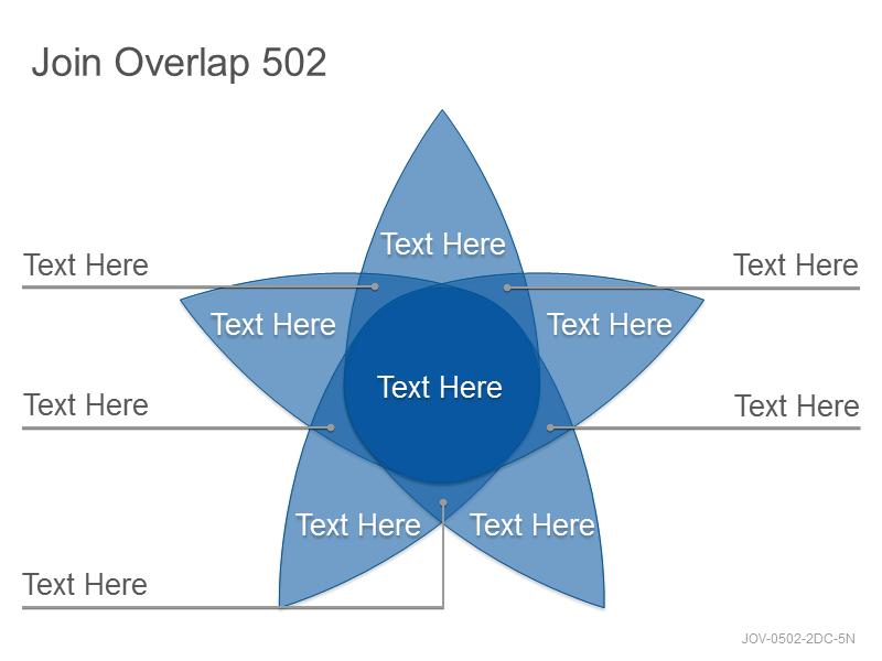 Join Overlap 502
