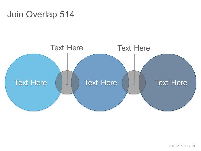 Join Overlap 514