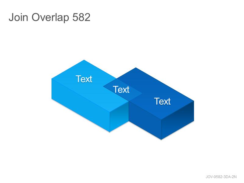 Join Overlap 582