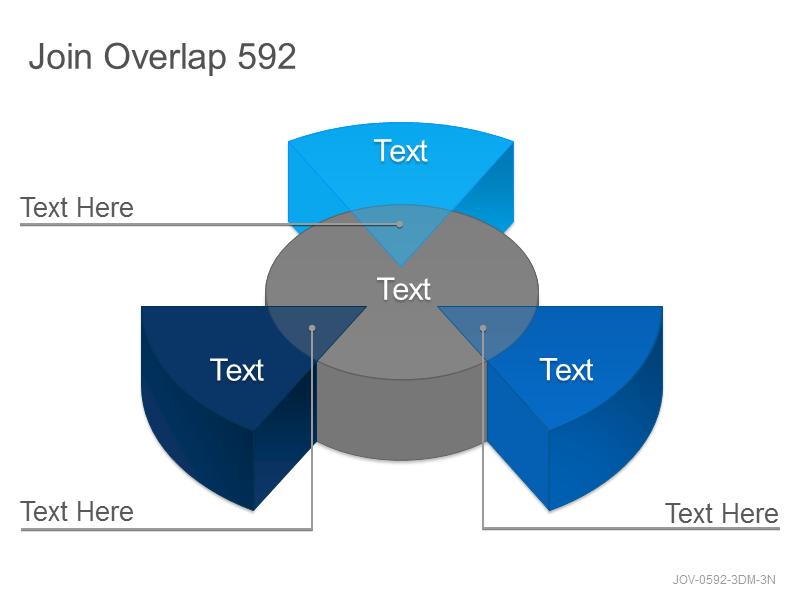 Join Overlap 592