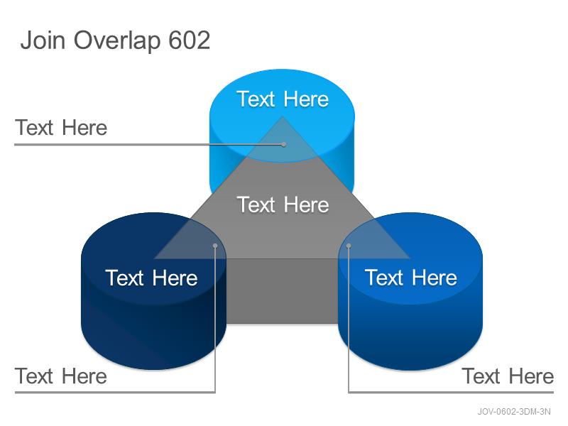 Join Overlap 602