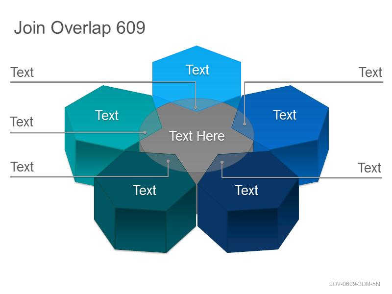 Join Overlap 609