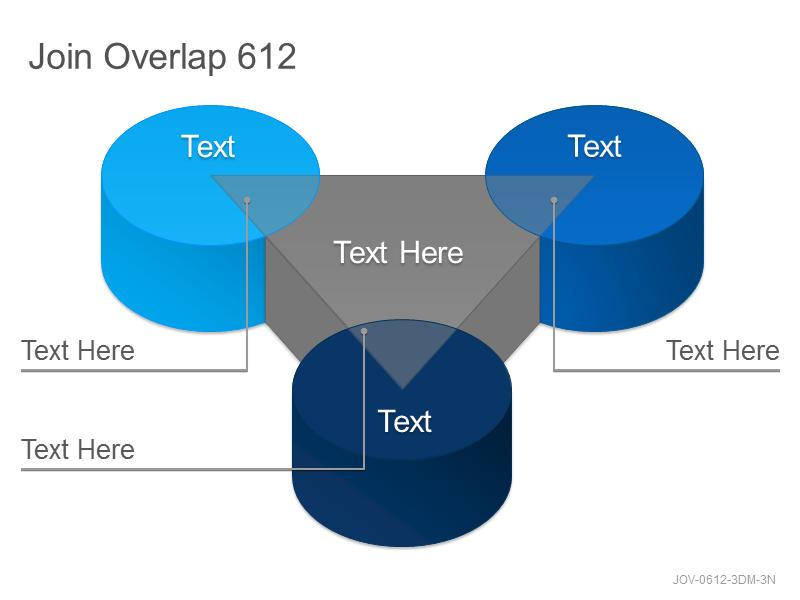 Join Overlap 612