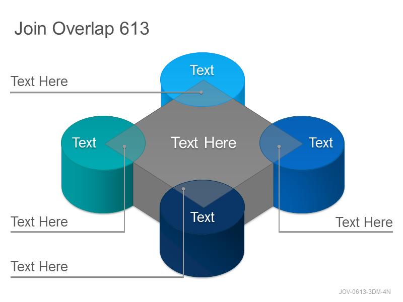 Join Overlap 613