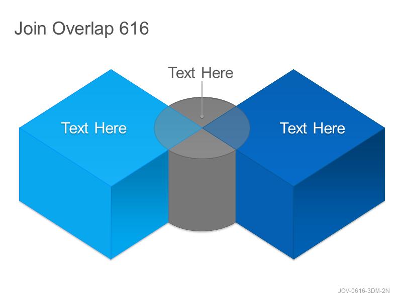 Join Overlap 616