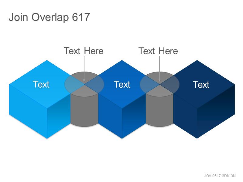 Join Overlap 617
