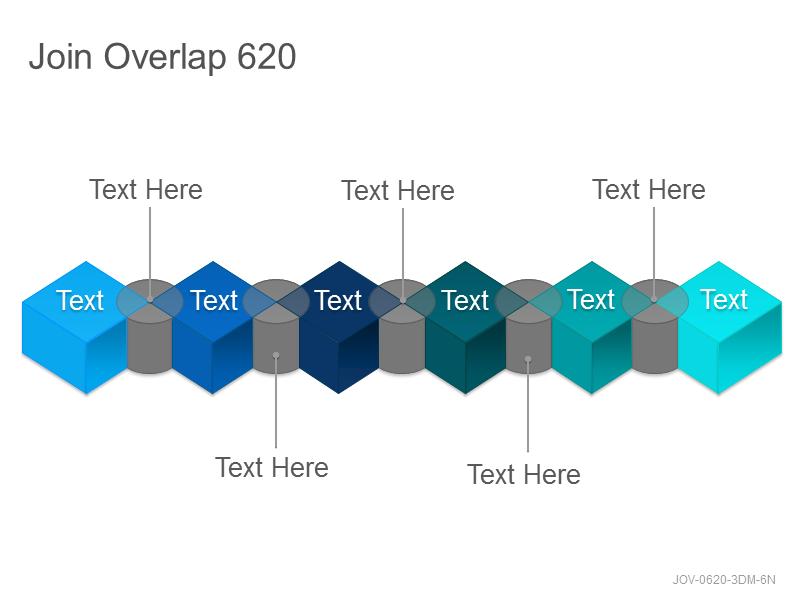 Join Overlap 620