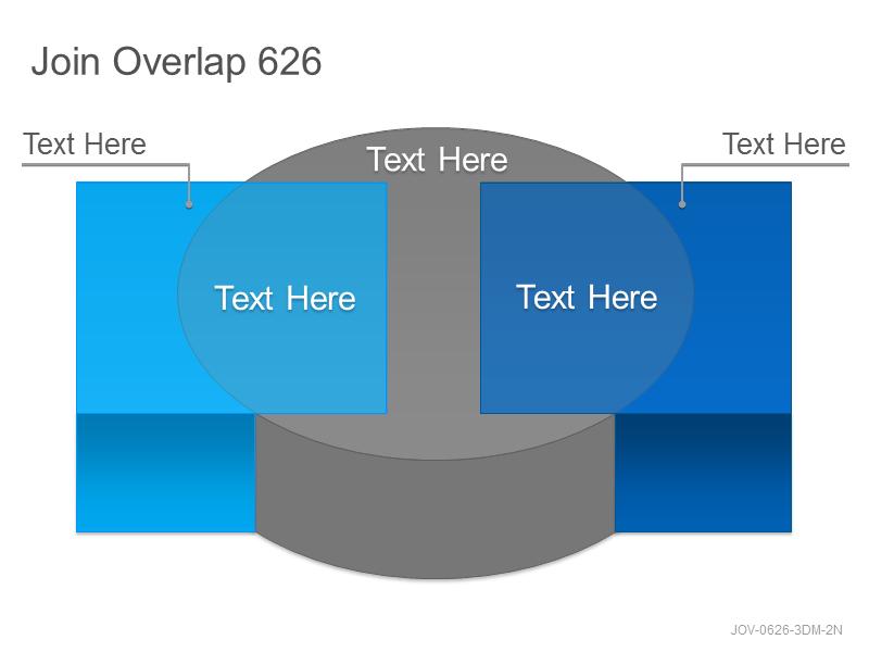 Join Overlap 626