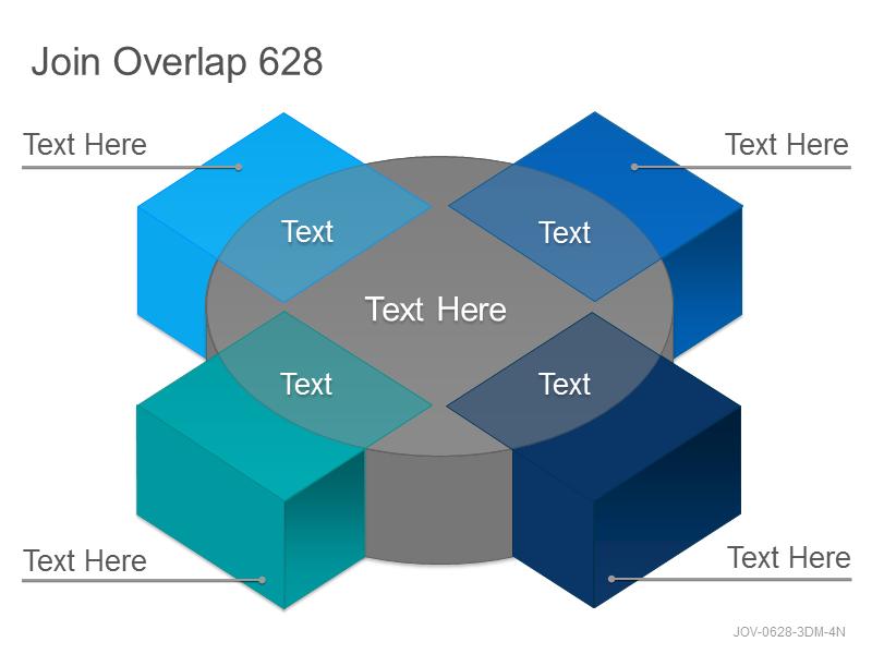 Join Overlap 628