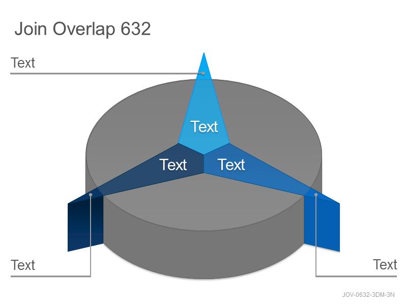 Join Overlap 632
