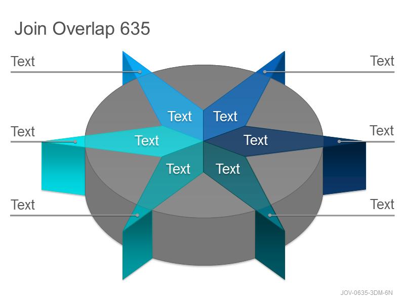 Join Overlap 635