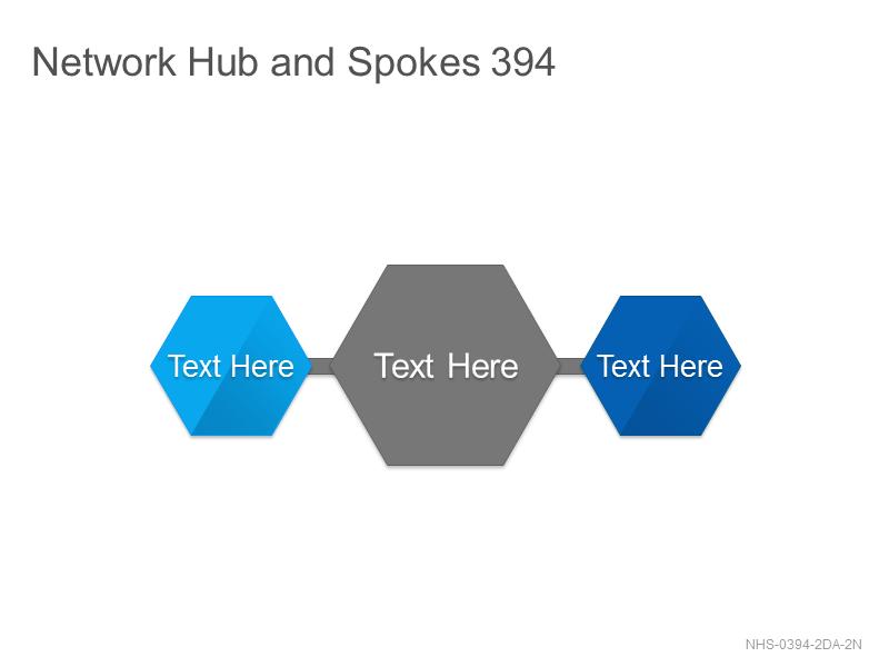 Network Hub & Spokes 394
