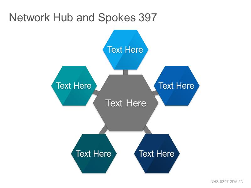 Network Hub & Spokes 397
