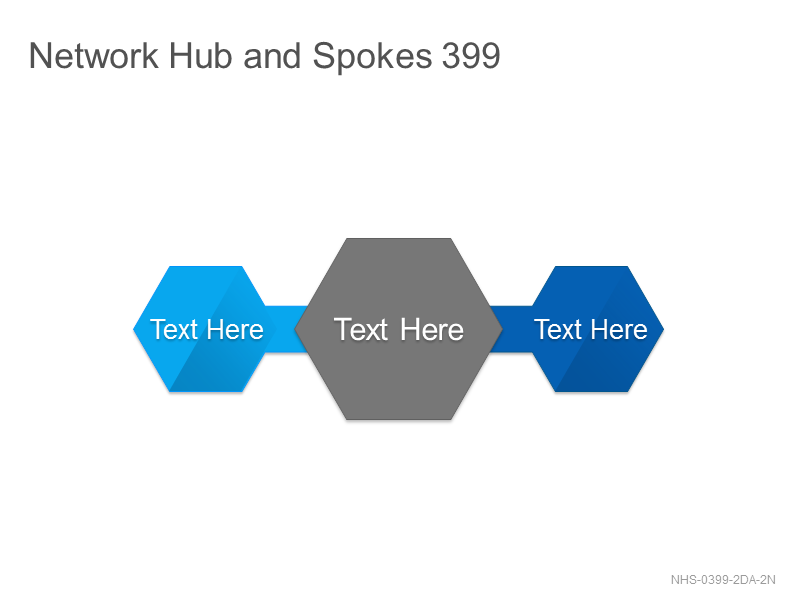 Network Hub & Spokes 399