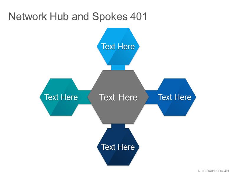 Network Hub & Spokes 401