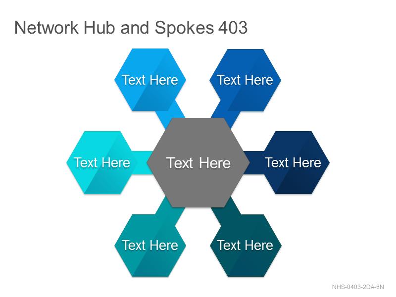 Network Hub & Spokes 403