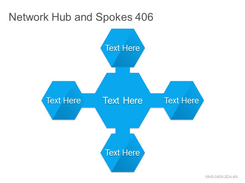 Network Hub & Spokes 406