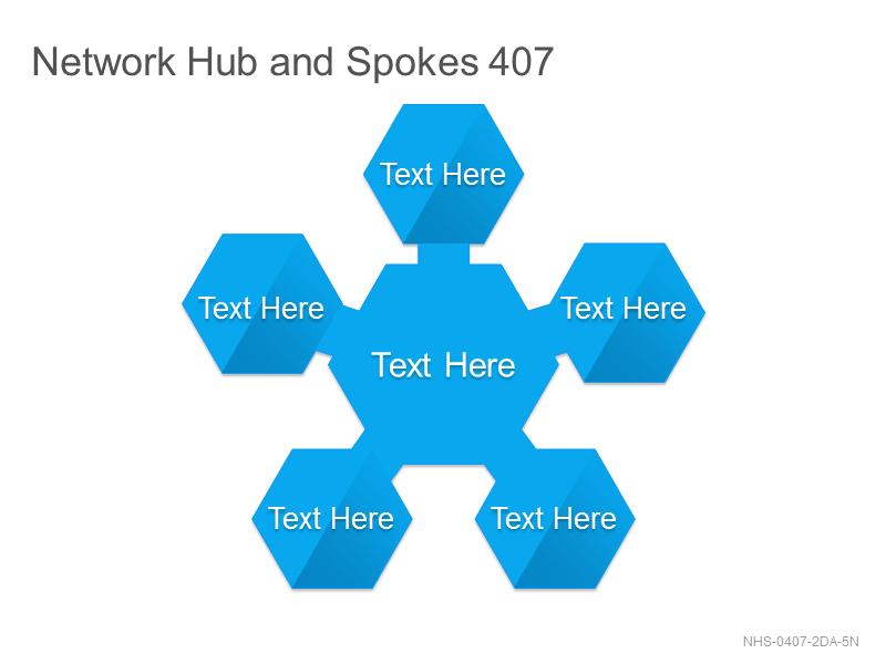 Network Hub & Spokes 407