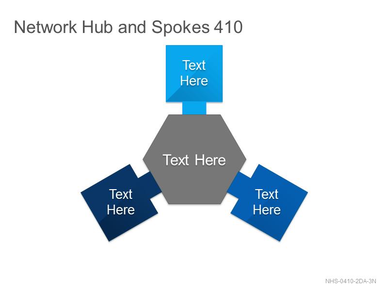 Network Hub & Spokes 410