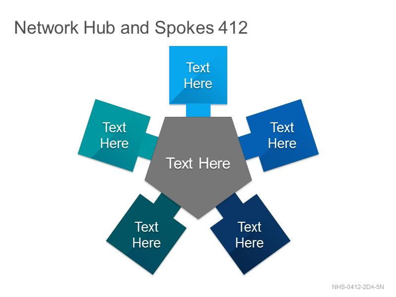 Network Hub & Spokes 412