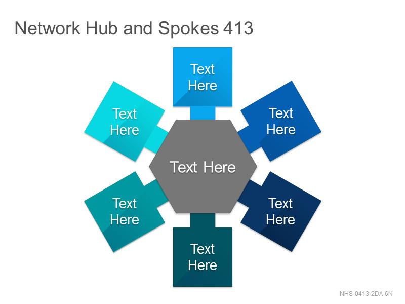 Network Hub & Spokes 413