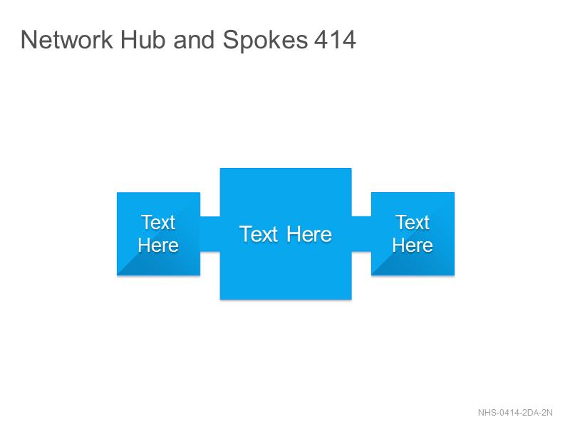 Network Hub & Spokes 414