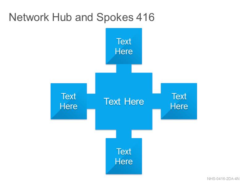 Network Hub & Spokes 416