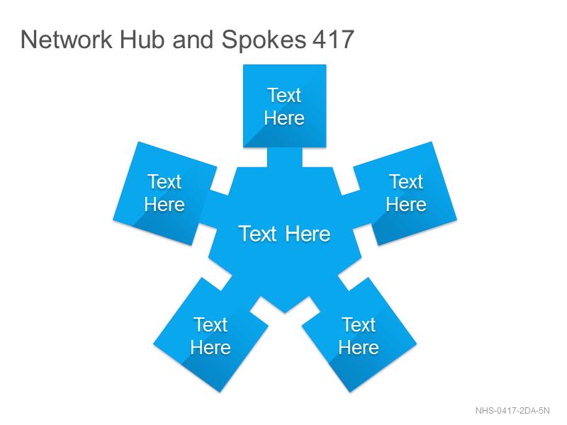 Network Hub & Spokes 417