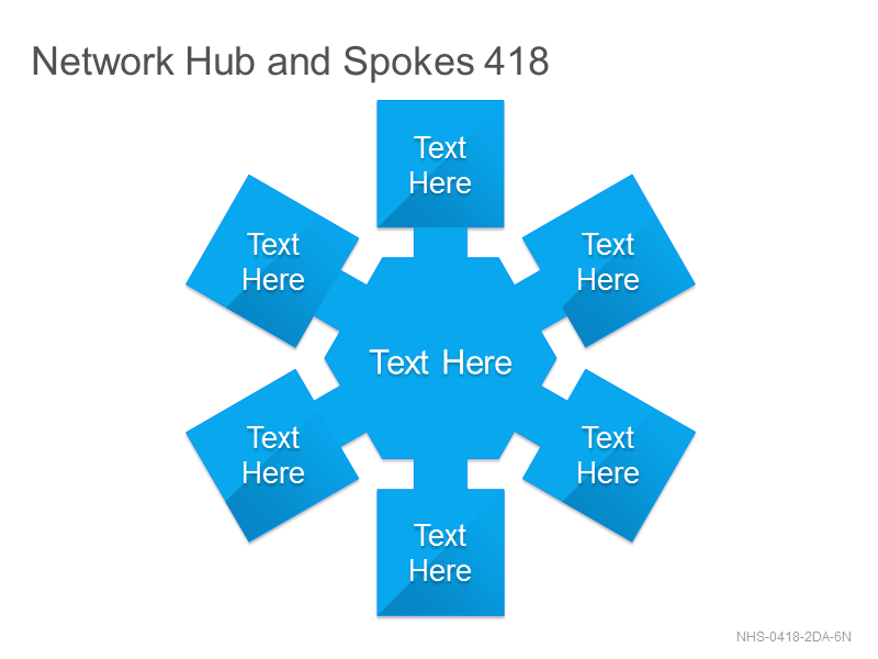 Network Hub & Spokes 418