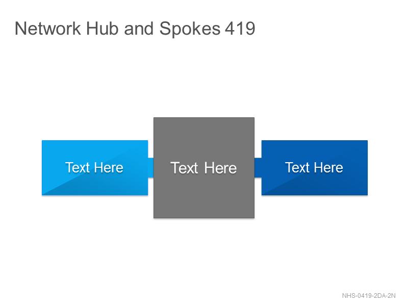 Network Hub & Spokes 419