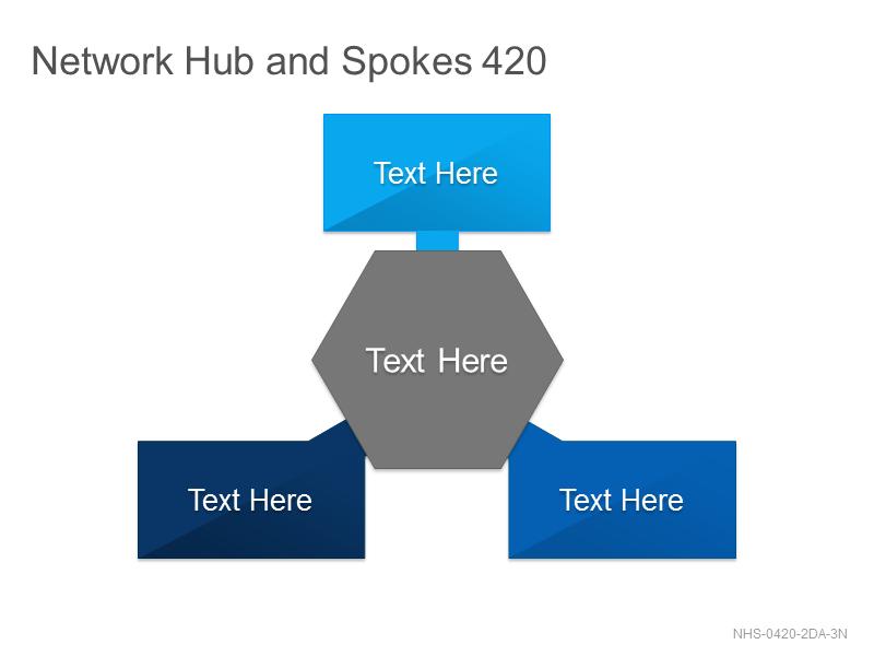 Network Hub & Spokes 420