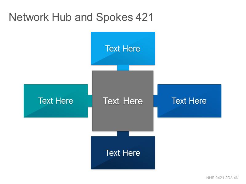 Network Hub & Spokes 421