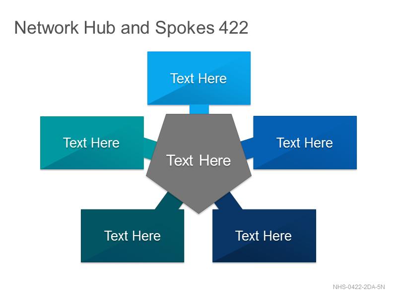Network Hub & Spokes 422