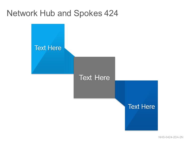 Network Hub & Spokes 424